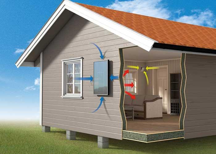 Radonin vähentäminen SolarVentin avulla